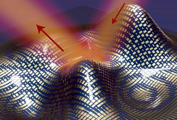 Учеными создан «плащ-невидимка», скрывающий объекты от волн воды. вода, волны, корабль, плащ-неведимка